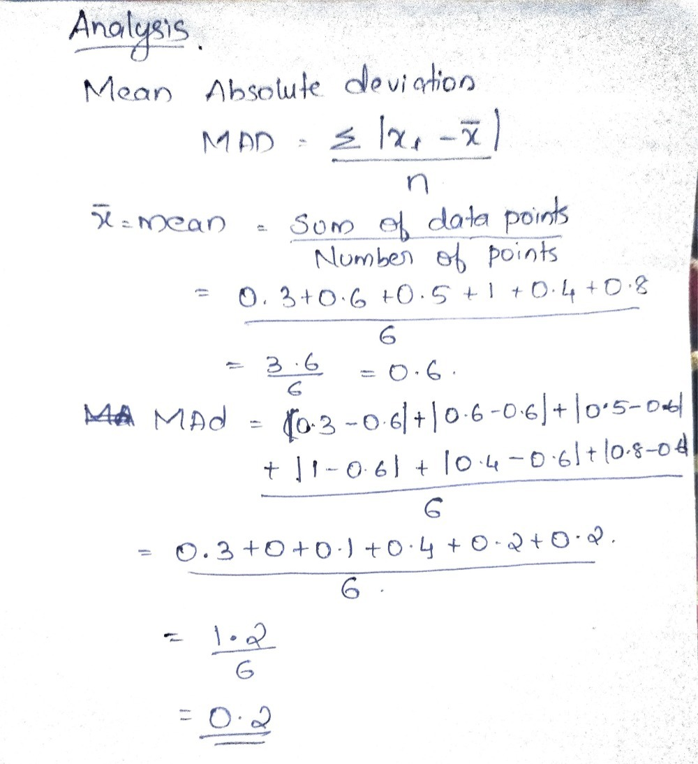 What does mean absolute deviation