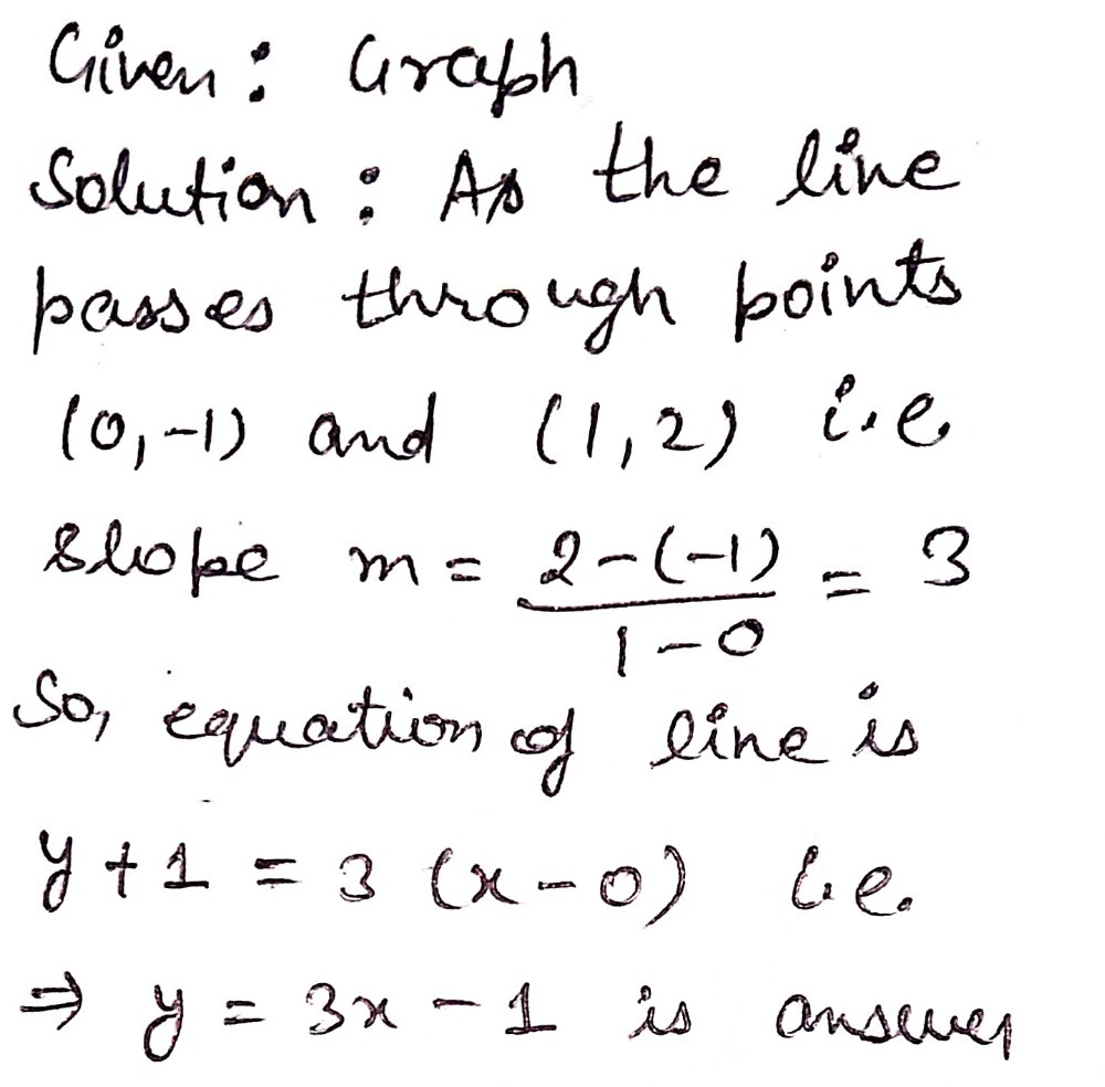 Question 155 15 point Saved Use function notation to - Gauthmath
